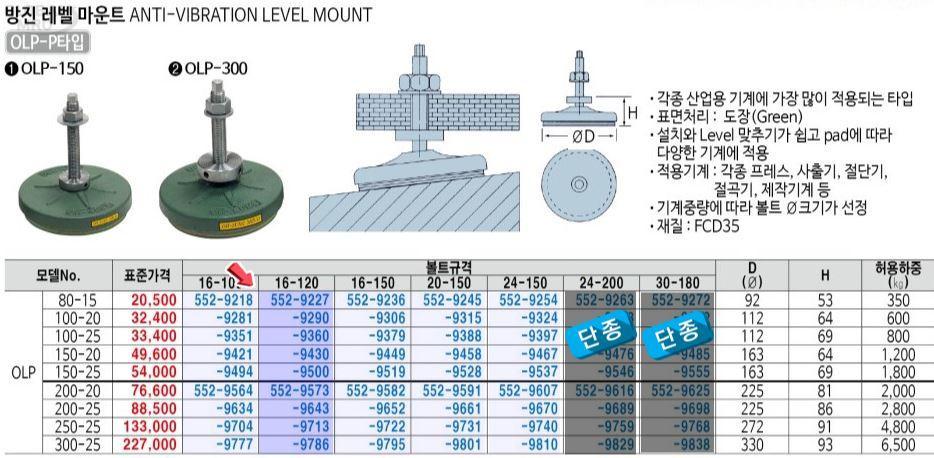 오성마이더스 방진레벨마운트(P형)OLP150-25(볼트M16x100) 1EA