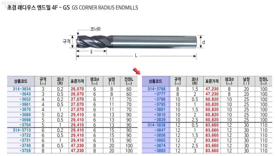 한국OSG 초경코너래디우스엔드밀(GS)G4C080100 1EA