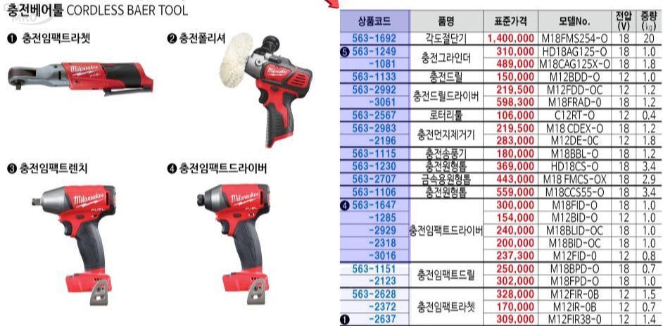 밀워키 충전먼지제거기M12 DE-0C 1EA