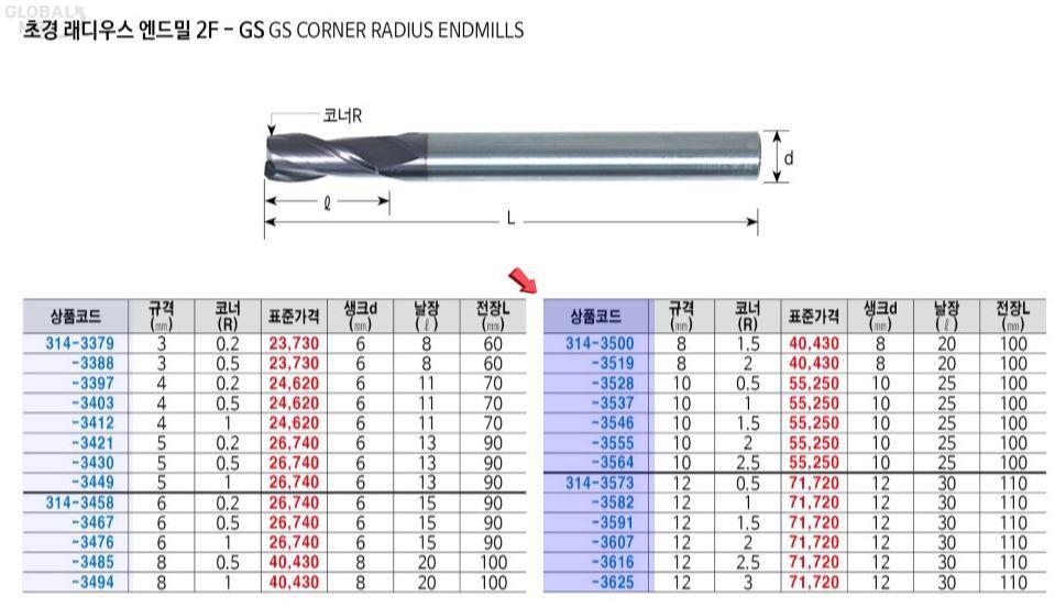 한국OSG 초경코너래디우스엔드밀(GS)G2C120300 1EA